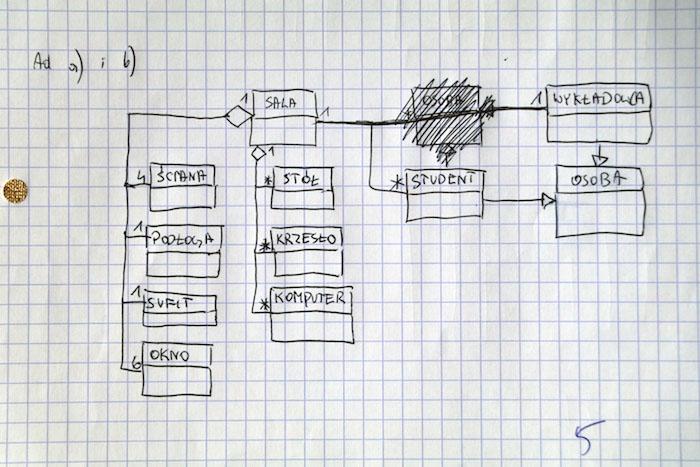 Po co mi uml piotr kowalski trener programowania front end diagram klas mojego autorstwa temat szkoa 2012 rok ccuart Gallery